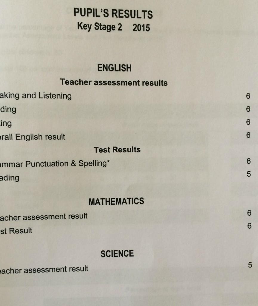 SATs, Year 6, Son