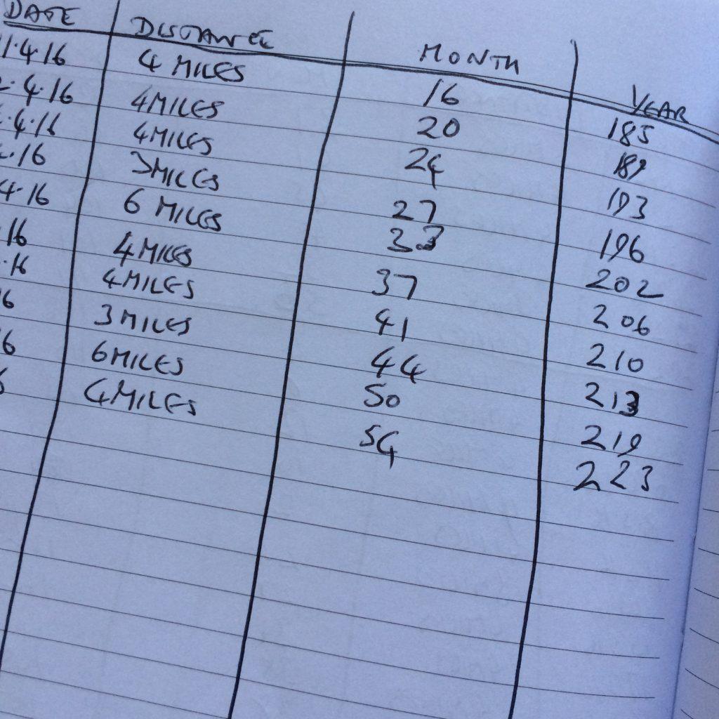 Running, Runner, 365, 366