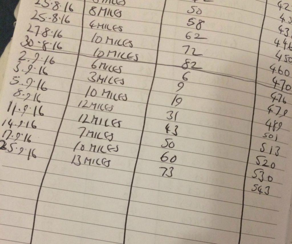 Running, Training, 365, 366, Distances