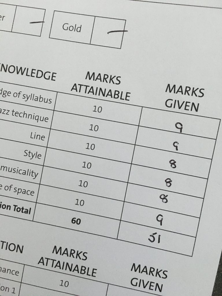 Bronze Jazz exam, Bronze Jazz Distinction, Jazz exam results