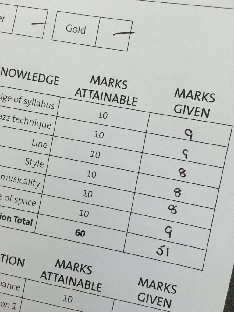 Bronze Jazz exam, Bronze Jazz Distinction, Jazz exam results