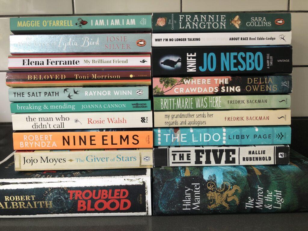 Books, Reading, Favourite books, 2020